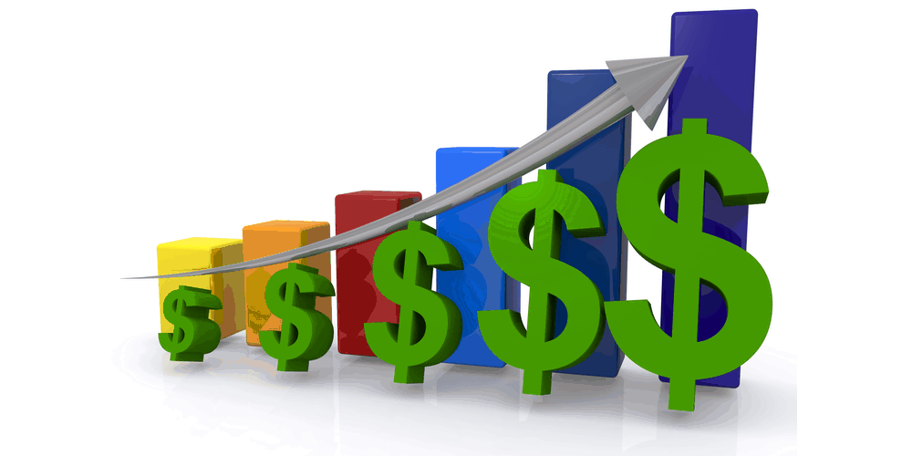 Rising Sales Results Produces Greater Income
